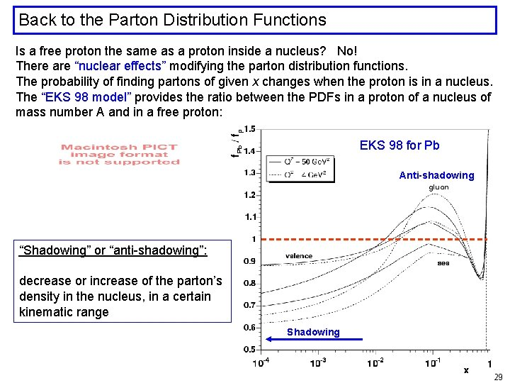 Back to the Parton Distribution Functions Is a free proton the same as a