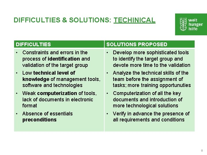 DIFFICULTIES & SOLUTIONS: TECHINICAL DIFFICULTIES SOLUTIONS PROPOSED • Constraints and errors in the process
