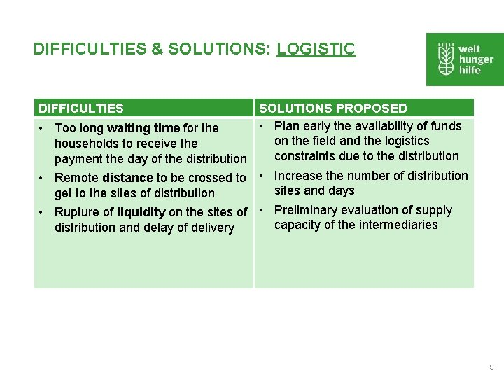 DIFFICULTIES & SOLUTIONS: LOGISTIC DIFFICULTIES SOLUTIONS PROPOSED • Plan early the availability of funds