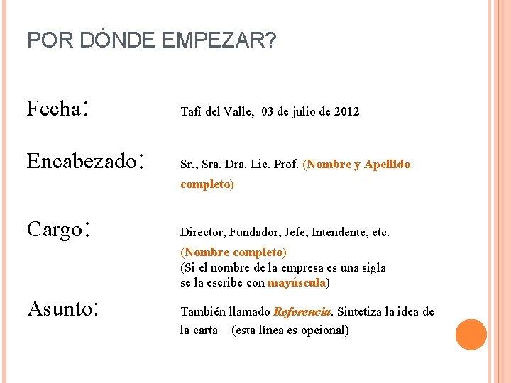 POR DÓNDE EMPEZAR? Fecha: Tafí del Valle, 03 de julio de 2012 Encabezado: Sr.