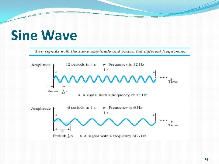 Sine Wave 14