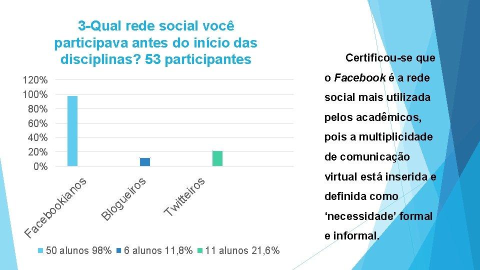 3 -Qual rede social você participava antes do início das disciplinas? 53 participantes o