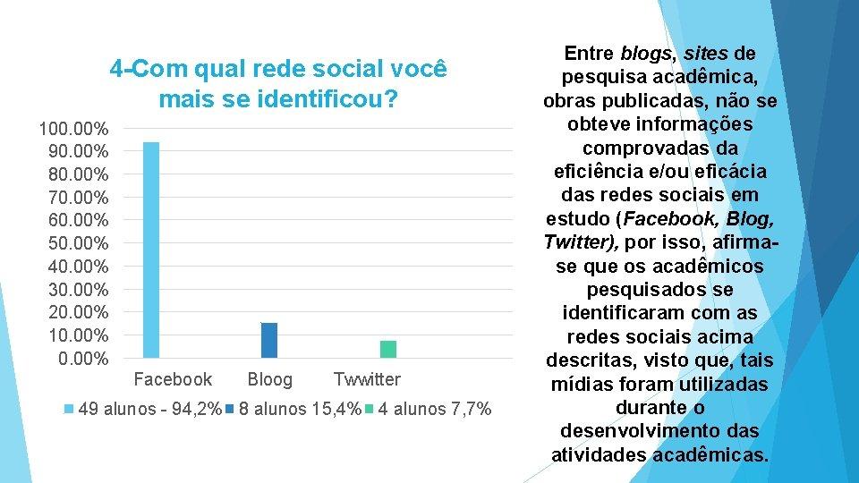 4 -Com qual rede social você mais se identificou? 100. 00% 90. 00% 80.