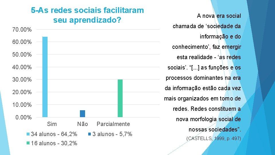 5 -As redes sociais facilitaram seu aprendizado? 70. 00% A nova era social chamada