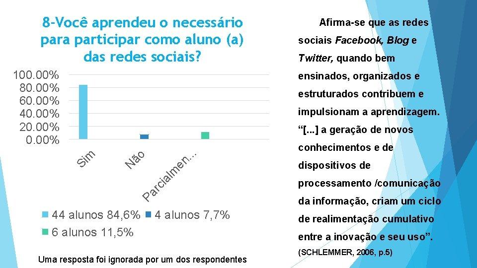 8 -Você aprendeu o necessário para participar como aluno (a) das redes sociais? 100.