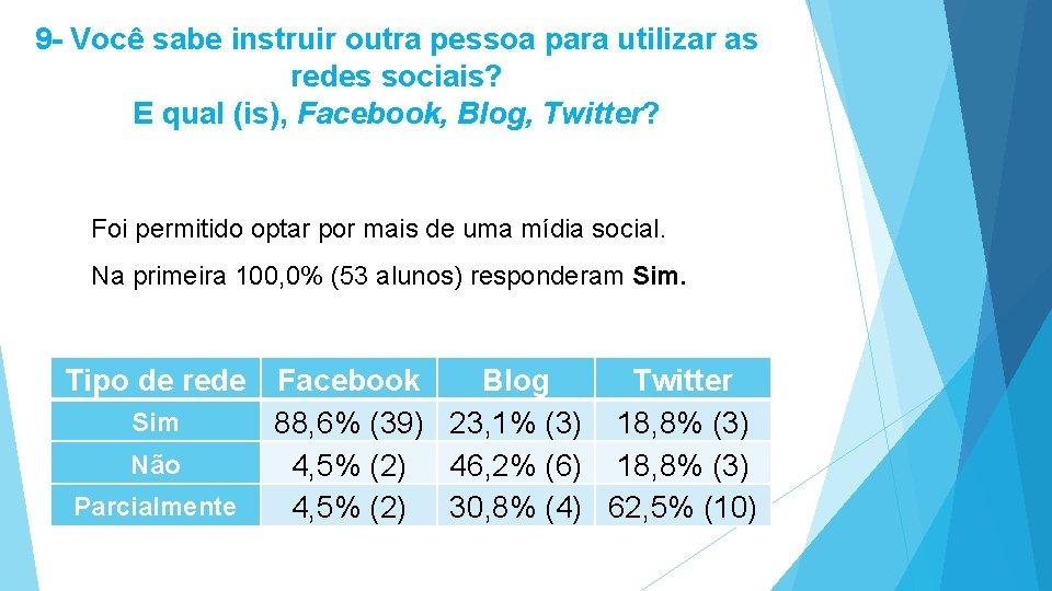 9 - Você sabe instruir outra pessoa para utilizar as redes sociais? E qual