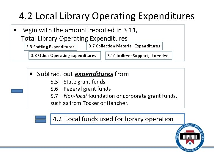 4. 2 Local Library Operating Expenditures § Begin with the amount reported in 3.