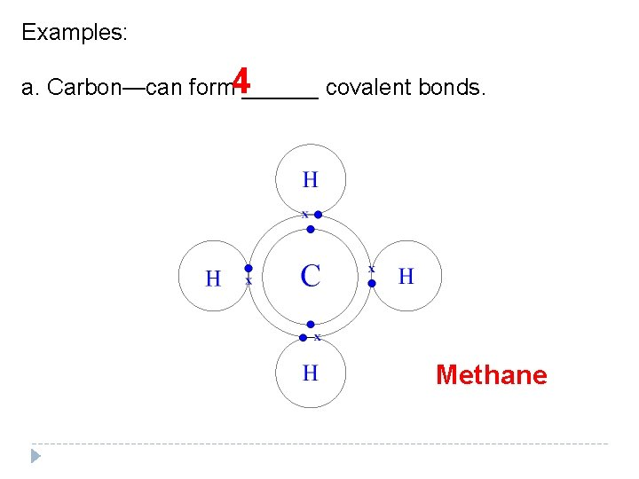 Examples: 4 a. Carbon—can form ______ covalent bonds. Methane