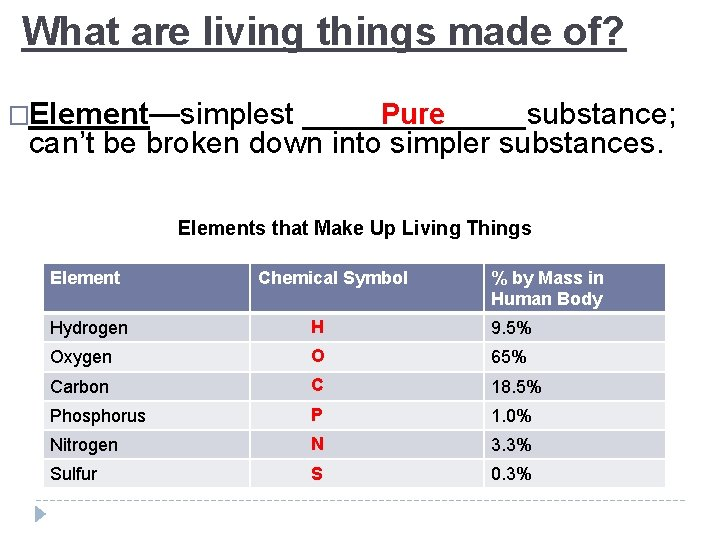 What are living things made of? �Element—simplest _______substance; Pure can't be broken down into