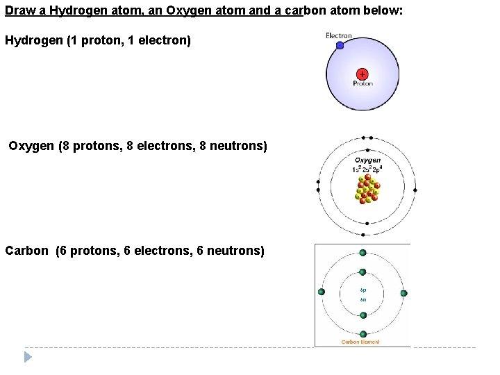 Draw a Hydrogen atom, an Oxygen atom and a carbon atom below: Hydrogen (1