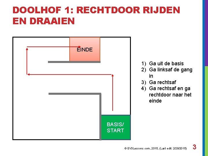 DOOLHOF 1: RECHTDOOR RIJDEN EN DRAAIEN EINDE 1) Ga uit de basis 2) Ga
