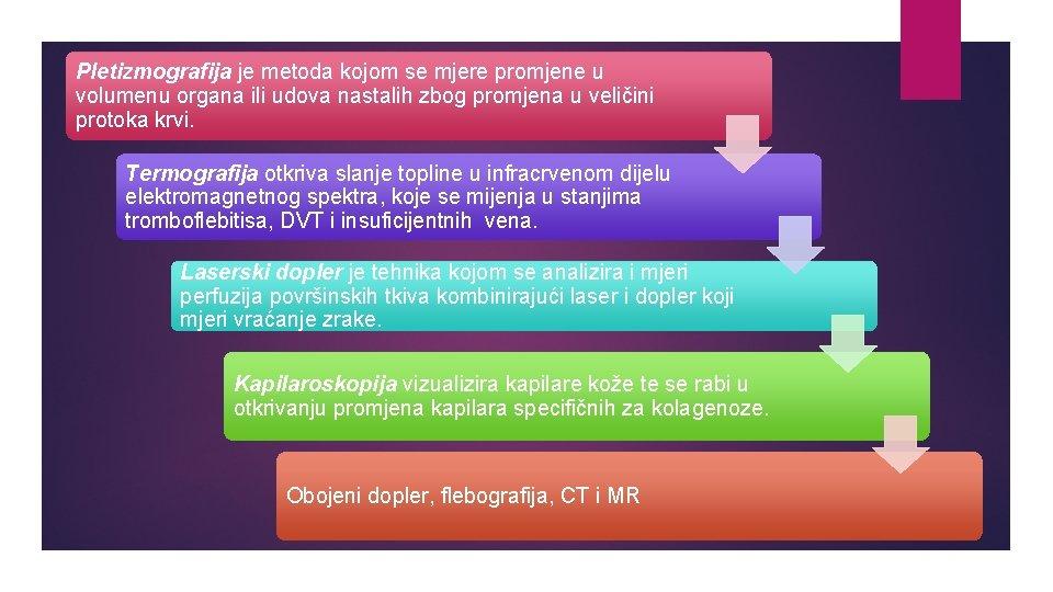 Pletizmografija je metoda kojom se mjere promjene u volumenu organa ili udova nastalih zbog