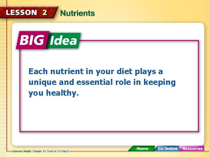 Each nutrient in your diet plays a unique and essential role in keeping you