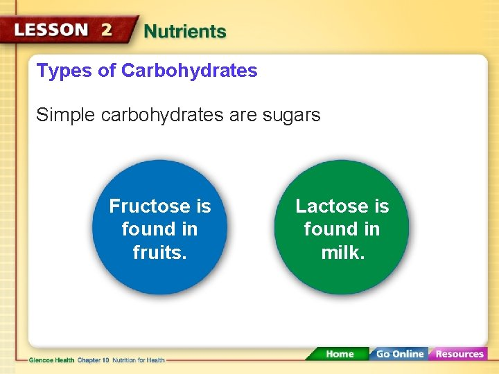 Types of Carbohydrates Simple carbohydrates are sugars Fructose is found in fruits. Lactose is