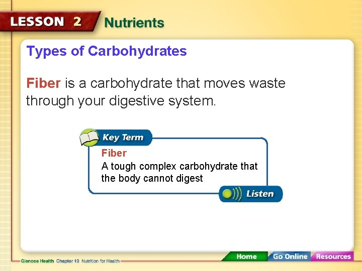 Types of Carbohydrates Fiber is a carbohydrate that moves waste through your digestive system.