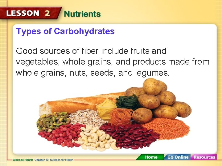 Types of Carbohydrates Good sources of fiber include fruits and vegetables, whole grains, and