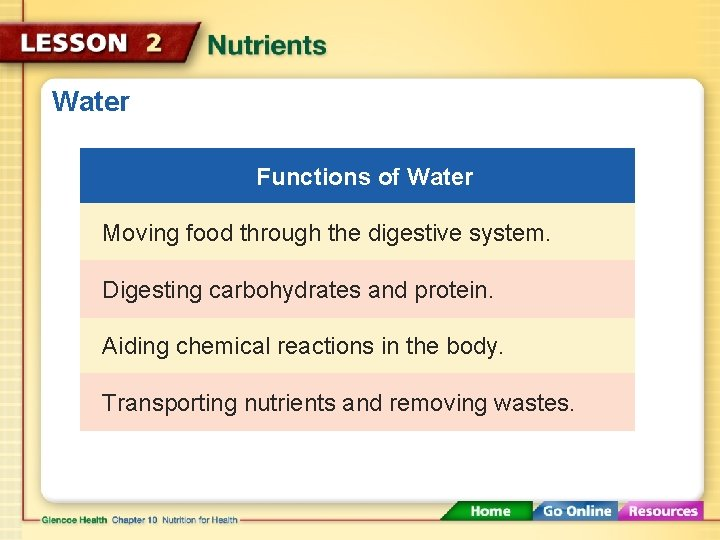 Water Functions of Water Moving food through the digestive system. Digesting carbohydrates and protein.