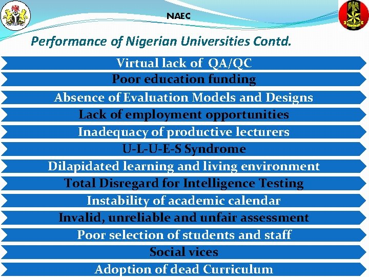 NAEC Performance of Nigerian Universities Contd. Virtual lack of QA/QC Poor education funding Absence