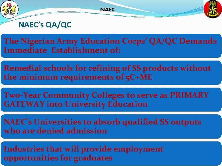 NAEC's QA/QC The Nigerian Army Education Corps' QA/QC Demands Immediate Establishment of: Remedial schools