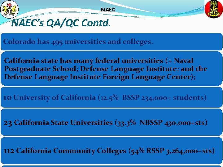 NAEC's QA/QC Contd. Colorado has 495 universities and colleges. California state has many federal