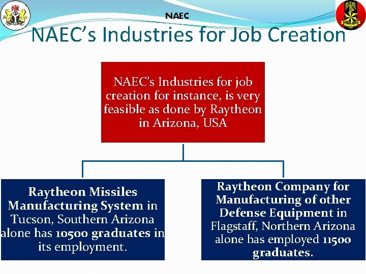 NAEC's Industries for Job Creation NAEC's Industries for job creation for instance, is very