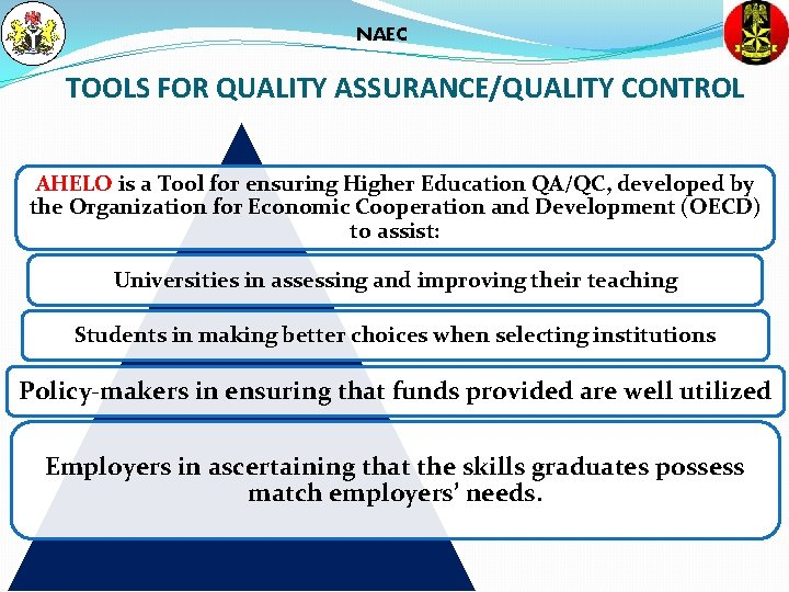 NAEC TOOLS FOR QUALITY ASSURANCE/QUALITY CONTROL AHELO is a Tool for ensuring Higher Education