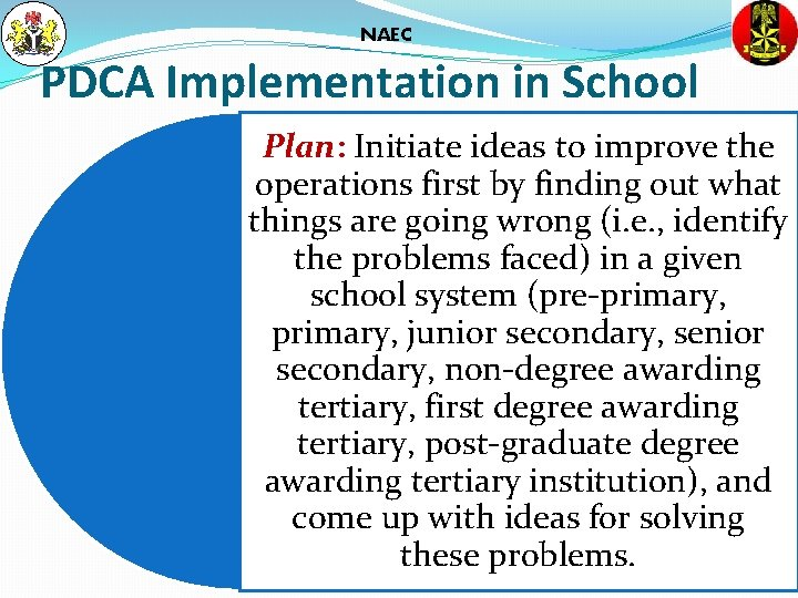 NAEC PDCA Implementation in School Plan: Initiate ideas to improve the operations first by