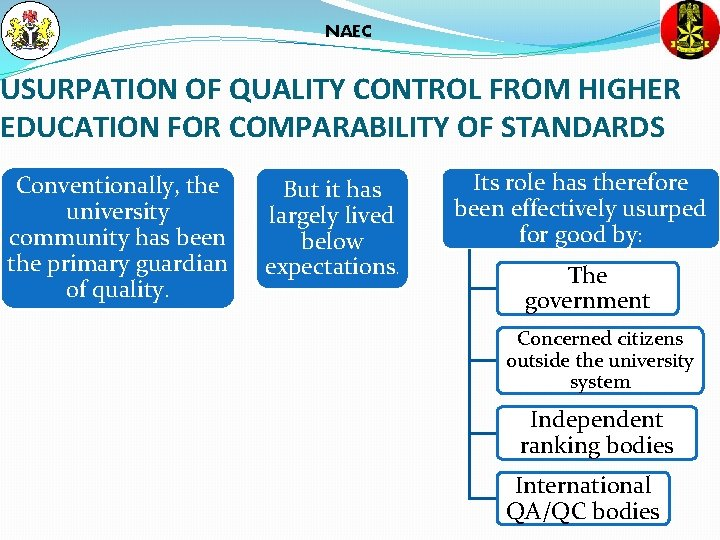 NAEC USURPATION OF QUALITY CONTROL FROM HIGHER EDUCATION FOR COMPARABILITY OF STANDARDS Conventionally, the