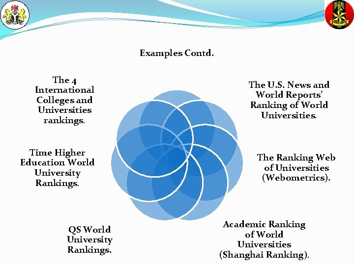 Examples Contd. The 4 International Colleges and Universities rankings. Time Higher Education World University