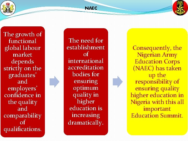 NAEC The growth of functional global labour market depends strictly on the graduates' and
