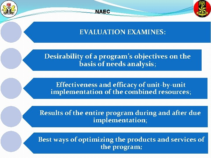 NAEC EVALUATION EXAMINES: Desirability of a program's objectives on the basis of needs analysis;