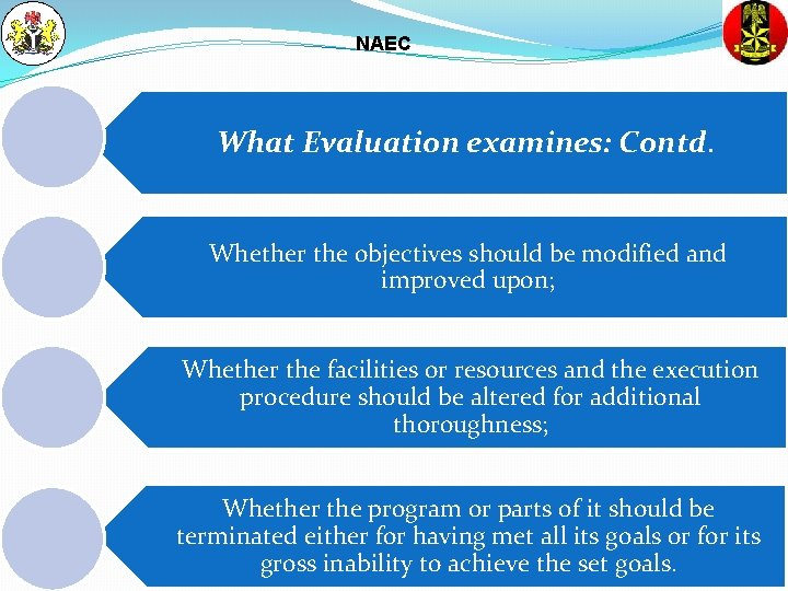 NAEC What Evaluation examines: Contd. Whether the objectives should be modified and improved upon;