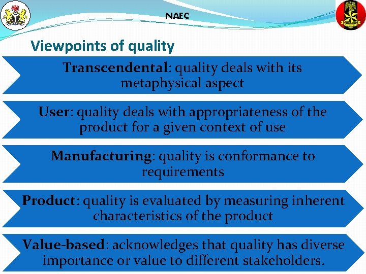 NAEC Viewpoints of quality Transcendental: quality deals with its metaphysical aspect User: quality deals