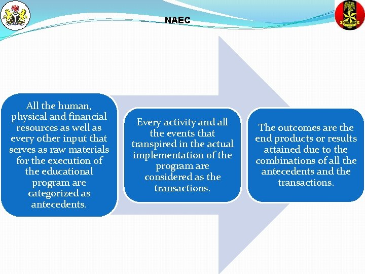 NAEC All the human, physical and financial resources as well as every other input