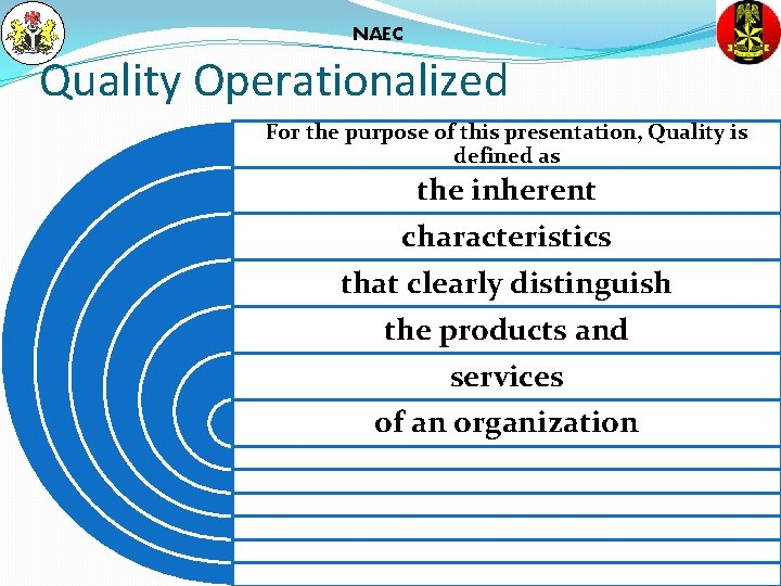 NAEC Quality Operationalized For the purpose of this presentation, Quality is defined as the