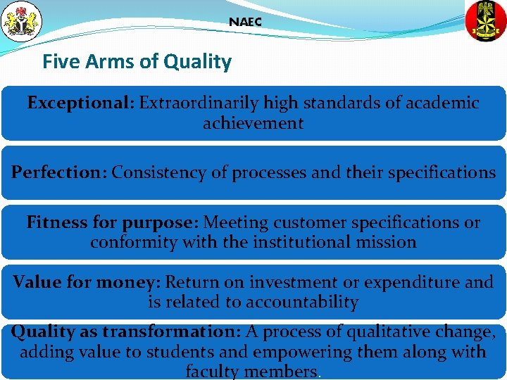 NAEC Five Arms of Quality Exceptional: Extraordinarily high standards of academic achievement Perfection: Consistency