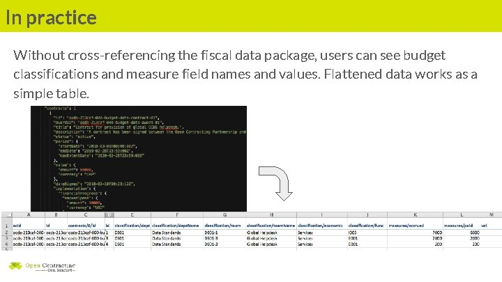 In practice Without cross-referencing the fiscal data package, users can see budget classifications and