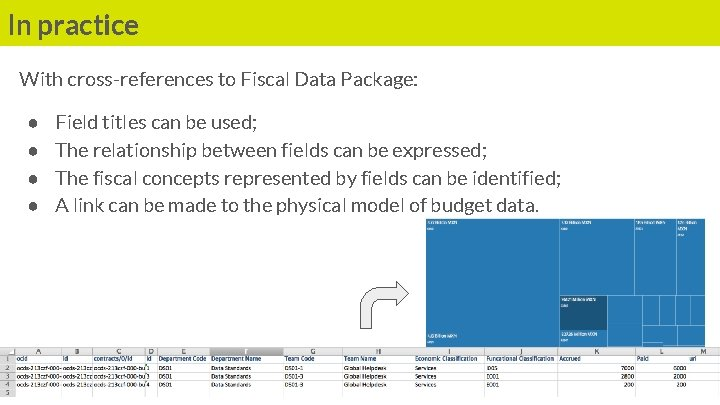 In practice With cross-references to Fiscal Data Package: ● ● Field titles can be