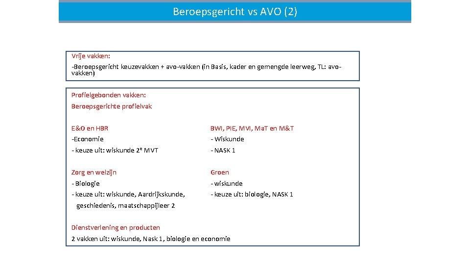 Beroepsgericht vs AVO (2) Vrije vakken: -Beroepsgericht keuzevakken + avo-vakken (in Basis, kader en