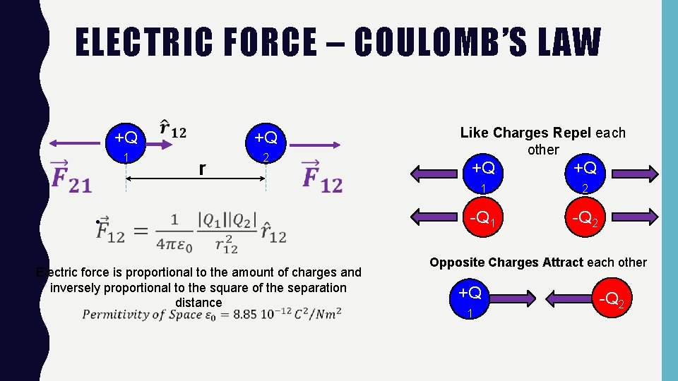 ELECTRIC FORCE – COULOMB'S LAW +Q 1 +Q r 2 • Electric force is