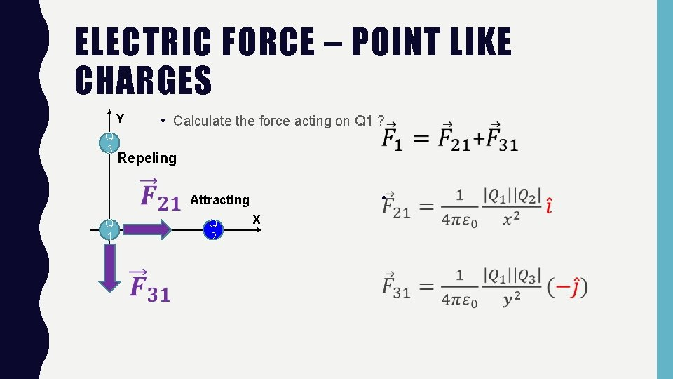ELECTRIC FORCE – POINT LIKE CHARGES Y Q 3 • Calculate the force acting