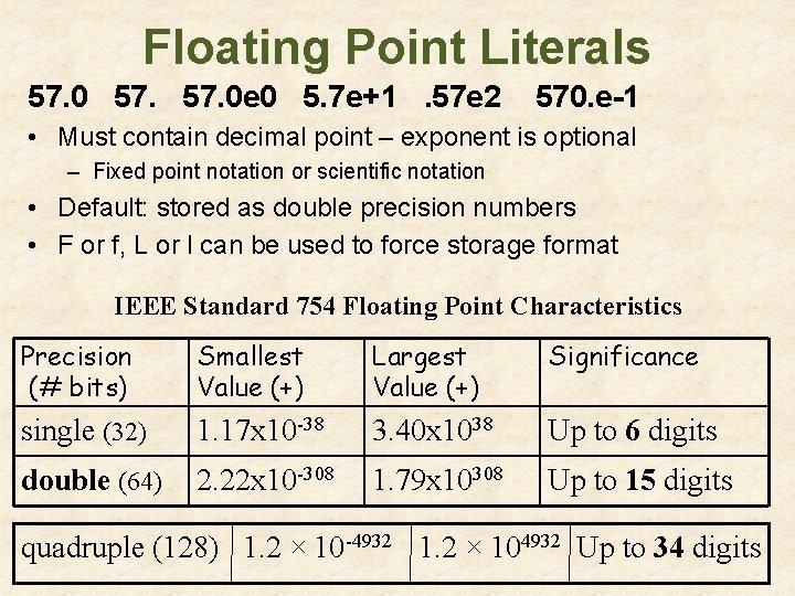 Floating Point Literals 57. 0 e 0 5. 7 e+1. 57 e 2 570.
