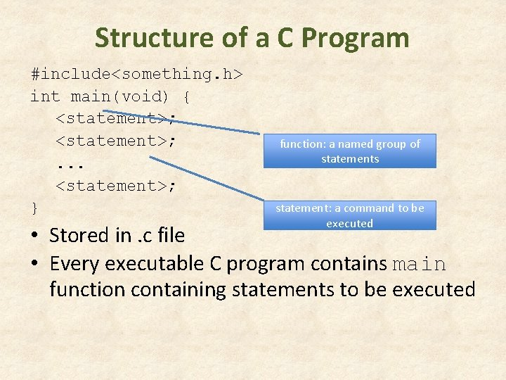 Structure of a C Program #include<something. h> int main(void) { <statement>; . . .