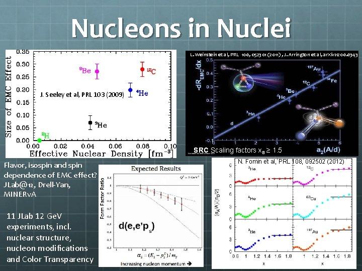 Nucleons in Nuclei L. Weinstein et al, PRL 106, 052301 (2011) , J. Arrington