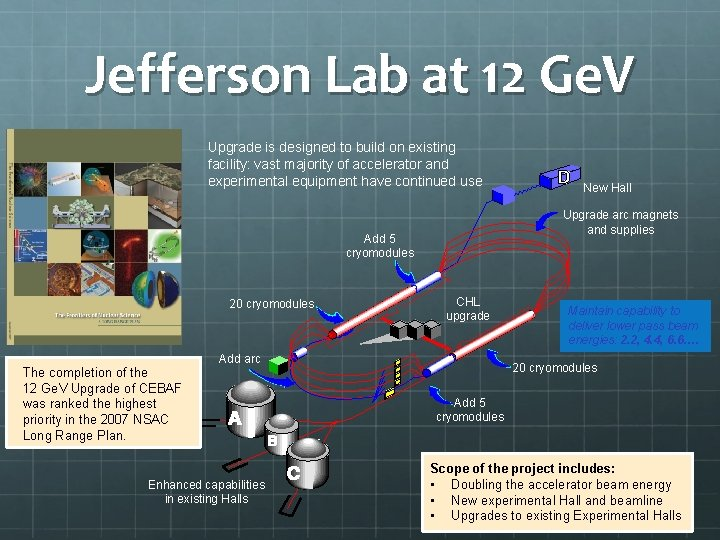 Jefferson Lab at 12 Ge. V Upgrade is designed to build on existing facility: