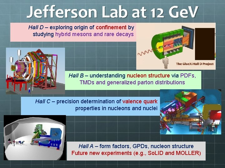 Jefferson Lab at 12 Ge. V Hall D – exploring origin of confinement by