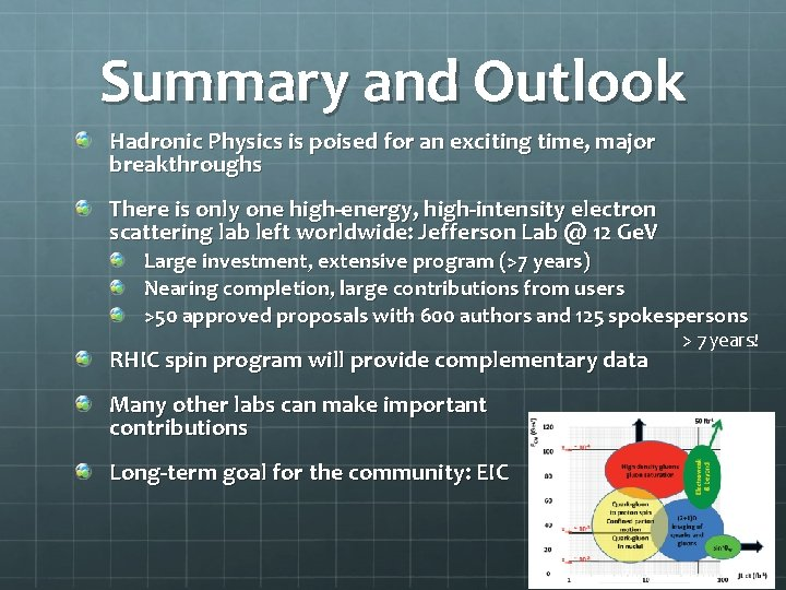 Summary and Outlook Hadronic Physics is poised for an exciting time, major breakthroughs There