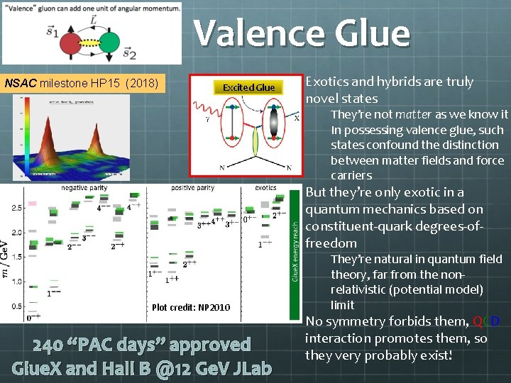 Valence Glue NSAC milestone HP 15 (2018) Excited Glue Exotics and hybrids are truly