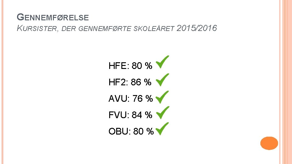 GENNEMFØRELSE KURSISTER, DER GENNEMFØRTE SKOLEÅRET 2015/2016 HFE: 80 % HF 2: 86 % AVU: