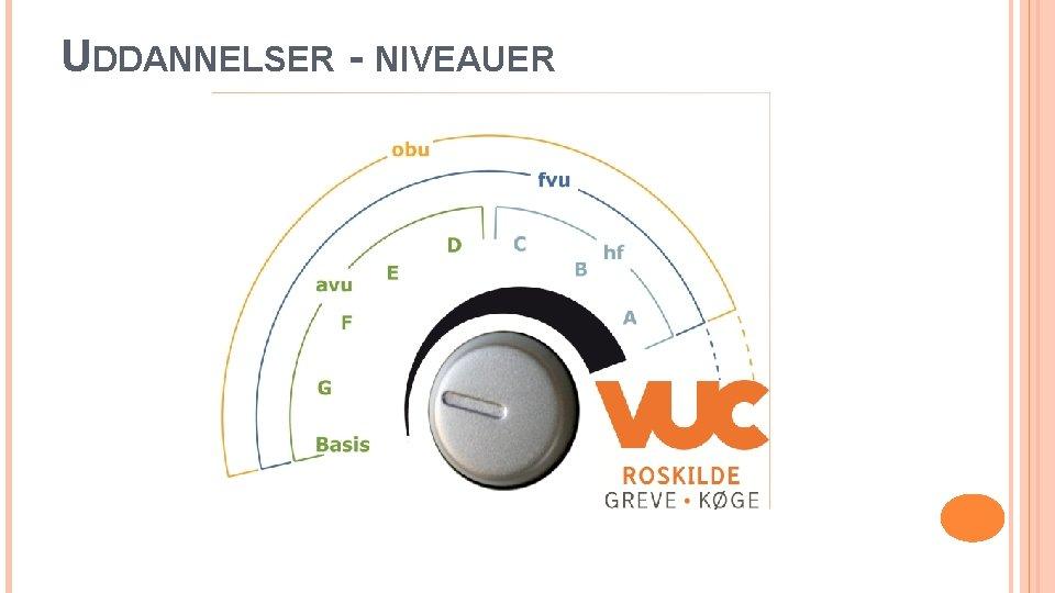 UDDANNELSER - NIVEAUER